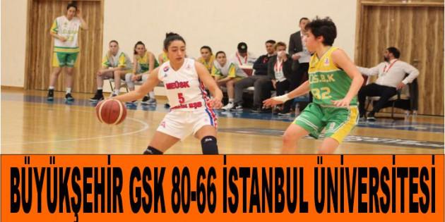Büyükşehir Kadın Basketbol Takımı 17. Haftayı Galibiyetle Kapattı
