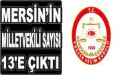 YSK Açıkladı: Mersin'in Milletvekili Sayısı 13'e Çıktı