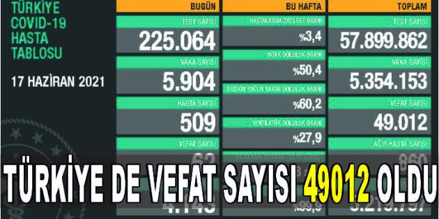TÜRKİYE DE VEFAT SAYISI 49012 OLDU